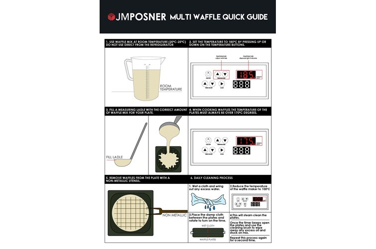 Multi Waffle Quick Guide